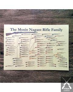 Poster Mosin Nagant