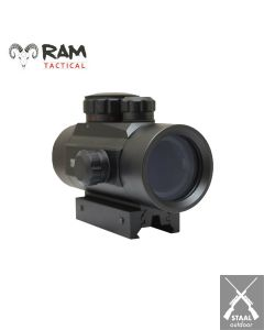 RAM Red/Green Dot